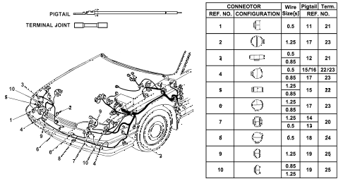 1986 LEGEND LX 4 DOOR 5MT ELECTRICAL CONNECTORS (FR.) diagram