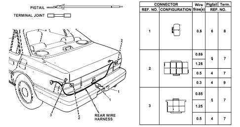 1989 LEGEND L 4 DOOR 5MT ELECTRICAL CONNECTORS (RR.) diagram