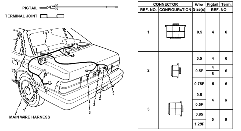 1987 LEGEND RS 4 DOOR 5MT ELECTRICAL CONNECTORS (REAR, L.SIDE) diagram