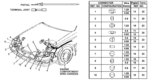 1987 LEGEND STD 2 DOOR 5MT ELECTRICAL CONNECTORS (FR.) diagram