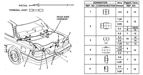 1988 LEGEND LS 2 DOOR 5MT ELECTRICAL CONNECTORS (RR.) diagram