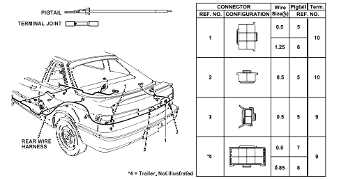 1991 INTEGRA RS 3 DOOR 5MT ELECTRICAL CONNECTORS (RR.) diagram