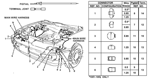 1991 INTEGRA RS 4 DOOR 4AT ELECTRICAL CONNECTORS (FR.) diagram