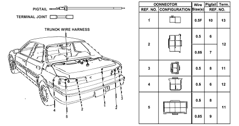1991 INTEGRA GS 4 DOOR 4AT ELECTRICAL CONNECTORS (RR.) diagram