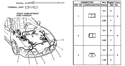 1999 NSX-T 2 DOOR 4AT ELECTRICAL CONNECTORS (FR.) diagram