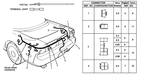 1995 NSX-T 2 DOOR 4AT ELECTRICAL CONNECTORS (RR.) diagram