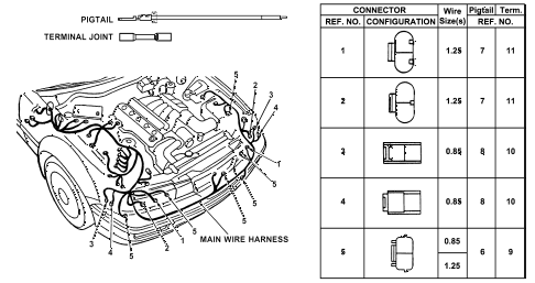 1993 VIGOR GS 4 DOOR 4AT ELECTRICAL CONNECTORS (FR.) diagram