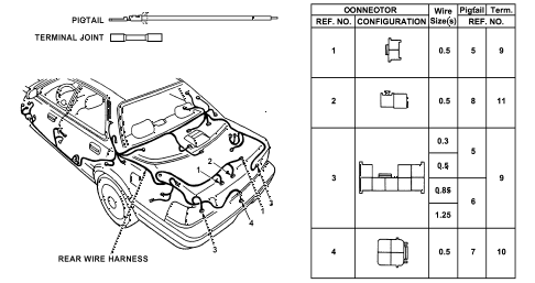 1993 VIGOR LS 4 DOOR 5MT ELECTRICAL CONNECTORS (RR.) diagram