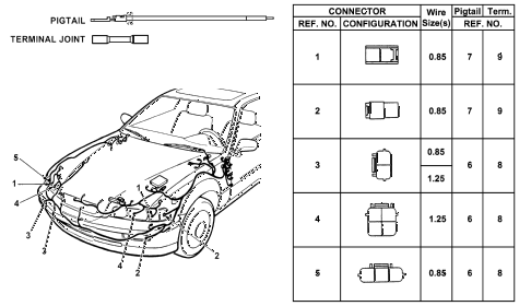 1995 LEGEND L 4 DOOR 5MT ELECTRICAL CONNECTORS (FR.) diagram