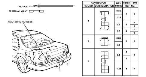 1995 LEGEND L 4 DOOR 4AT ELECTRICAL CONNECTORS (RR.) diagram