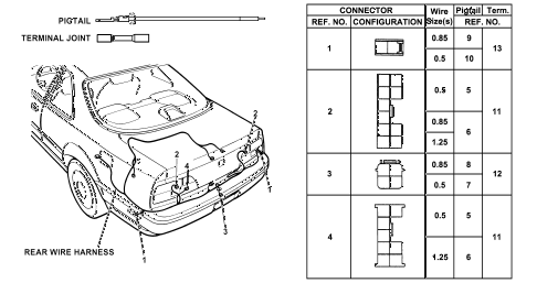 1994 LEGEND LS 2 DOOR 4AT ELECTRICAL CONNECTORS (RR.) diagram