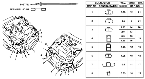 1995 INTEGRA LS 3 DOOR 4AT ELECTRICAL CONNECTORS (FR.) diagram