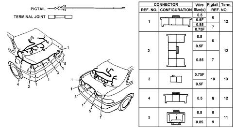 1996 INTEGRA RS 4 DOOR 4AT ELECTRICAL CONNECTORS (RR.) diagram