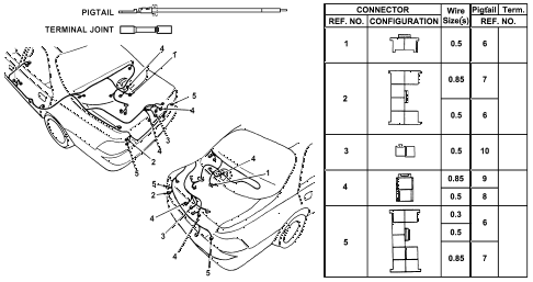 1995 TL PRE2.5 4 DOOR 4AT ELECTRICAL CONNECTORS (RR.) diagram