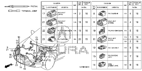 2005 RL 4 DOOR 5AT ELECTRICAL CONNECTORS (FR.) diagram