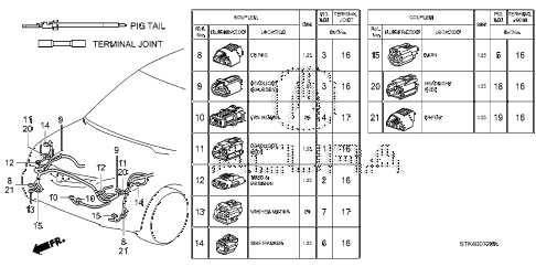 2010 RDX(TECH) 5 DOOR 5AT ELECTRICAL CONNECTOR (FR.) diagram