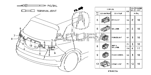 2009 RDX(TECH) 5 DOOR 5AT ELECTRICAL CONNECTOR (RR.) diagram