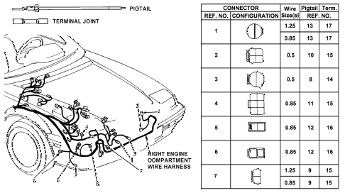 1990 prelude 2.0SI 2 DOOR 5MT ELECTRICAL CONNECTORS (FRONT, R.) diagram