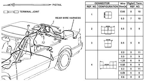 1991 prelude 2.05SI(4WS) 2 DOOR 5MT ELECTRICAL CONNECTORS (RR.) diagram