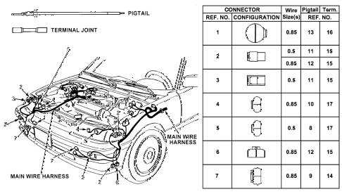 1991 crx SI 2 DOOR 5MT ELECTRICAL CONNECTORS (FR.) diagram