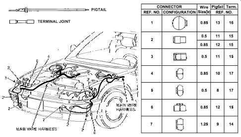 1990 civic STD 3 DOOR 4MT ELECTRICAL CONNECTORS (FR.) diagram