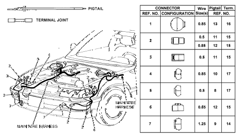 1990 civic DX 4 DOOR 4AT ELECTRICAL CONNECTORS (FR.) diagram