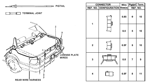 1990 civic LX 4 DOOR 4AT ELECTRICAL CONNECTORS (RR.) diagram