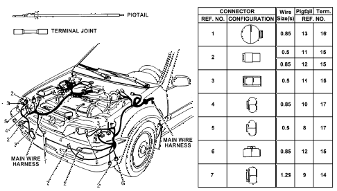1990 civic DX 5 DOOR 4AT ELECTRICAL CONNECTORS (FR.) diagram
