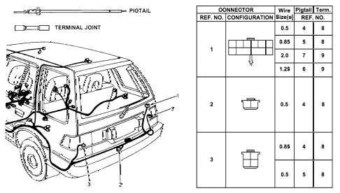 1991 civic DX 5 DOOR 5MT ELECTRICAL CONNECTORS (RR.) diagram