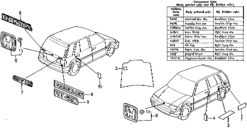 1988 civic **(WAGOVAN) 5 DOOR 5MT EMBLEMS diagram