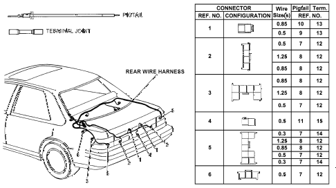 1992 accord EX 2 DOOR 5MT ELECTRICAL CONNECTORS (RR.) diagram