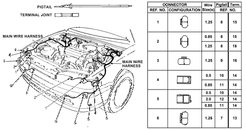 1992 accord EX 5 DOOR 4AT ELECTRICAL CONNECTORS (FR.) diagram