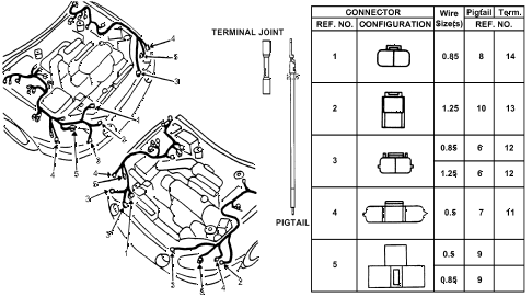 1994 del SI 2 DOOR 5MT ELECTRICAL CONNECTORS (FR.) diagram