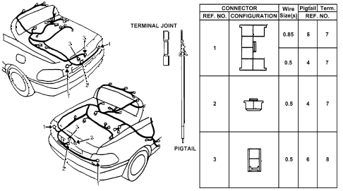 1996 del V-TEC 2 DOOR 5MT ELECTRICAL CONNECTORS (RR.) diagram