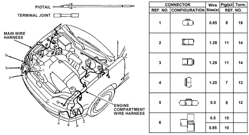 1992 civic EX(ABS) 4 DOOR 4AT ELECTRICAL CONNECTORS (FR.) diagram