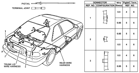 1994 civic DX 2 DOOR 5MT ELECTRICAL CONNECTORS (RR.) diagram