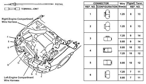 1993 prelude SI(4WS) 2 DOOR 4AT ELECTRICAL CONNECTORS (FR.) diagram