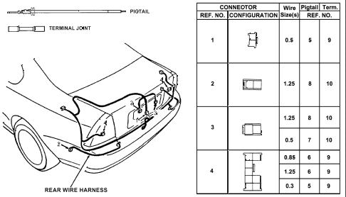 1993 prelude SIVTEC 2 DOOR 5MT ELECTRICAL CONNECTORS (RR.) diagram