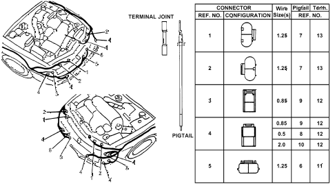 1997 accord EX 2 DOOR 5MT ELECTRICAL CONNECTORS (FR.) diagram