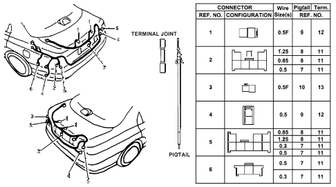 1996 accord EX 2 DOOR 5MT ELECTRICAL CONNECTORS (RR.) diagram