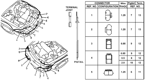 1995 accord DX(ABS) 4 DOOR 4AT ELECTRICAL CONNECTORS (FR.) diagram