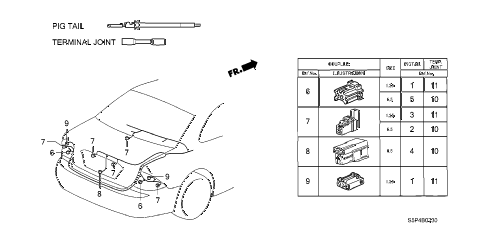 2004 civic EX(SIDE SRS) 2 DOOR 4AT ELECTRICAL CONNECTORS (RR.) diagram