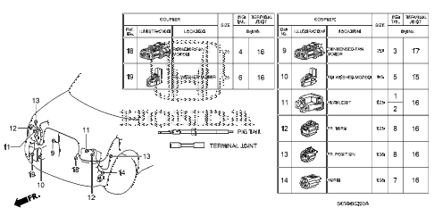 2008 element LX(2WD) 5 DOOR 5MT ELECTRICAL CONNECTOR (FR.) (1) diagram