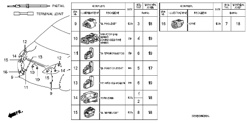 2008 fit BASE 5 DOOR 5MT ELECTRICAL CONNECTORS (FR.) diagram