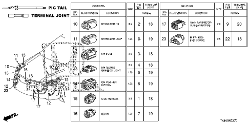2010 accord EX 4 DOOR 5MT ELECTRICAL CONNECTOR (FR.) diagram