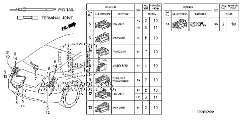 2009 accord EXL-V6 2 DOOR 6MT ELECTRICAL CONNECTOR (RR.) diagram
